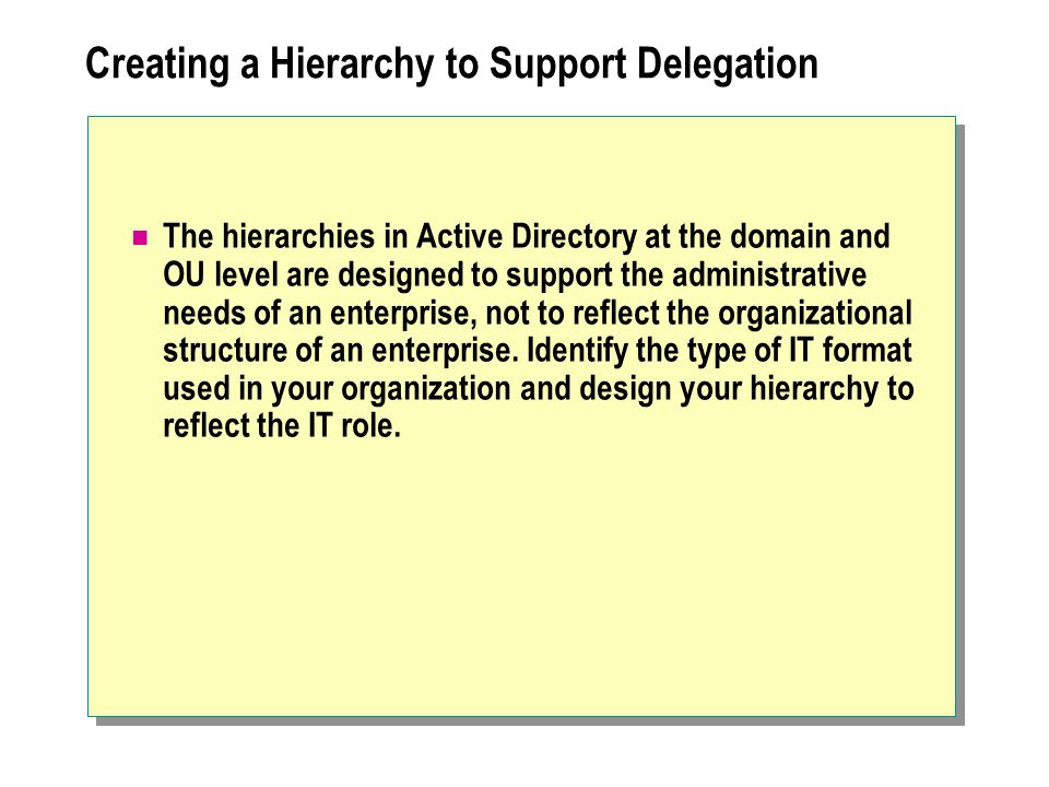 Creating a Hierarchy to Support Delegation