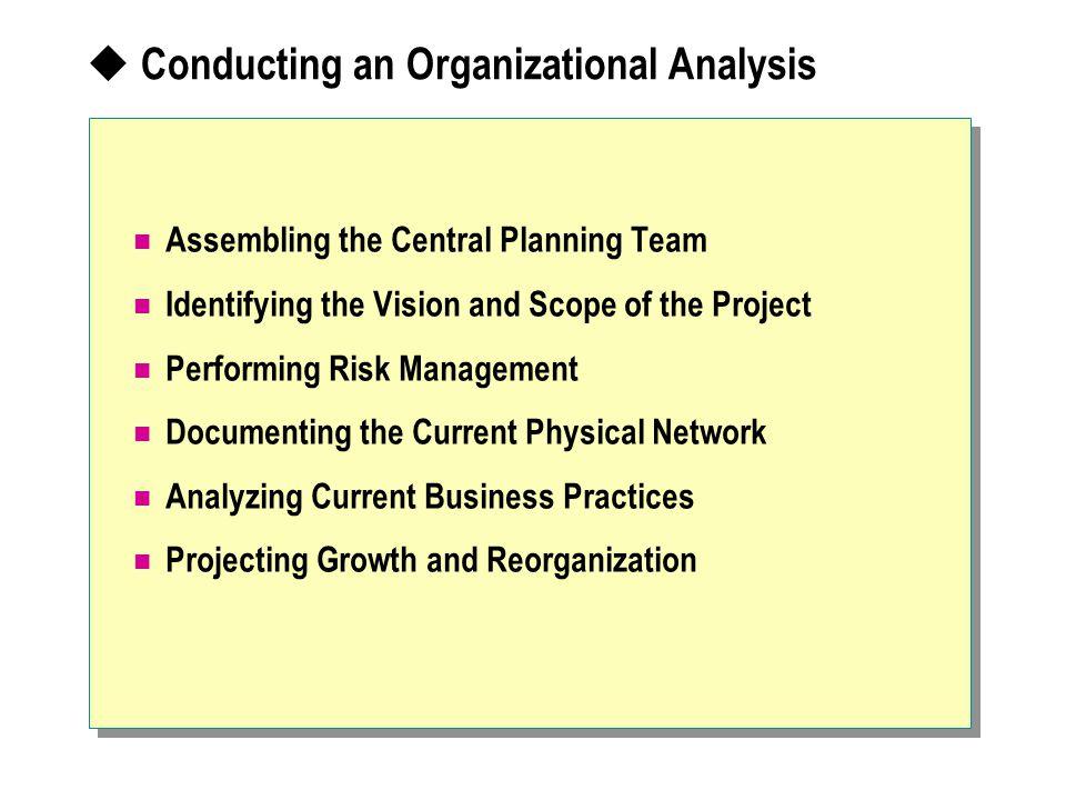 Conducting an Organizational Analysis