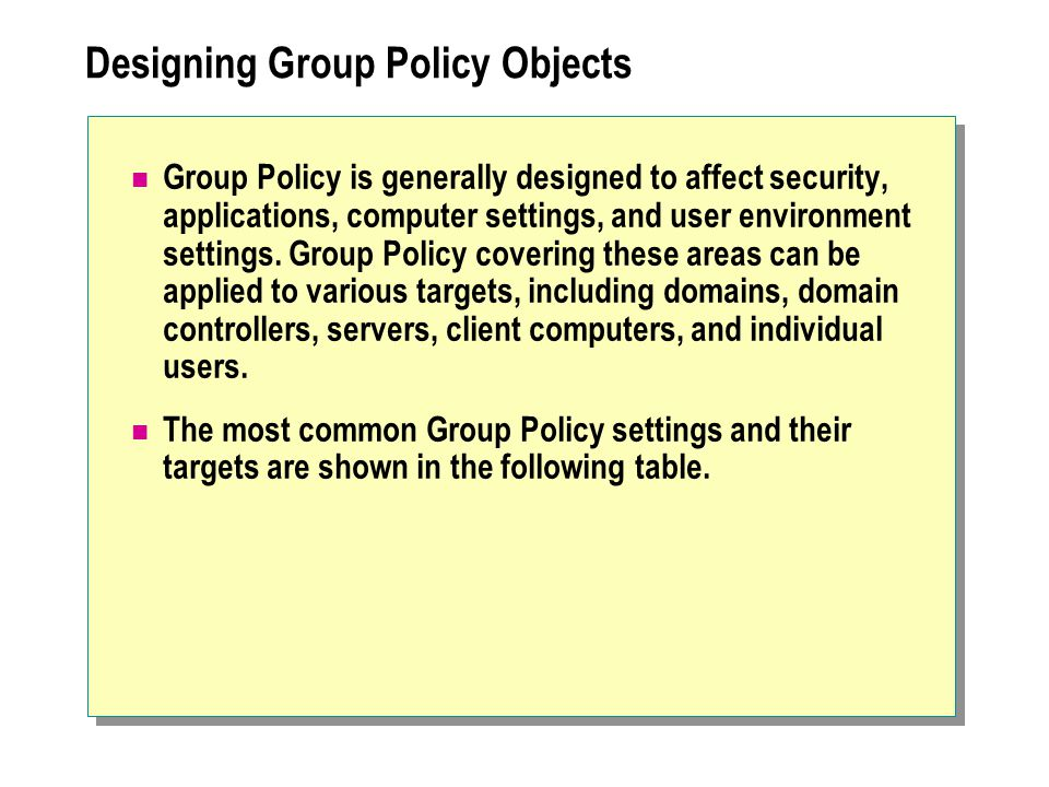 Designing Group Policy Objects