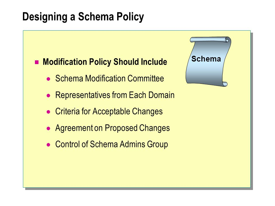 Designing a Schema Policy