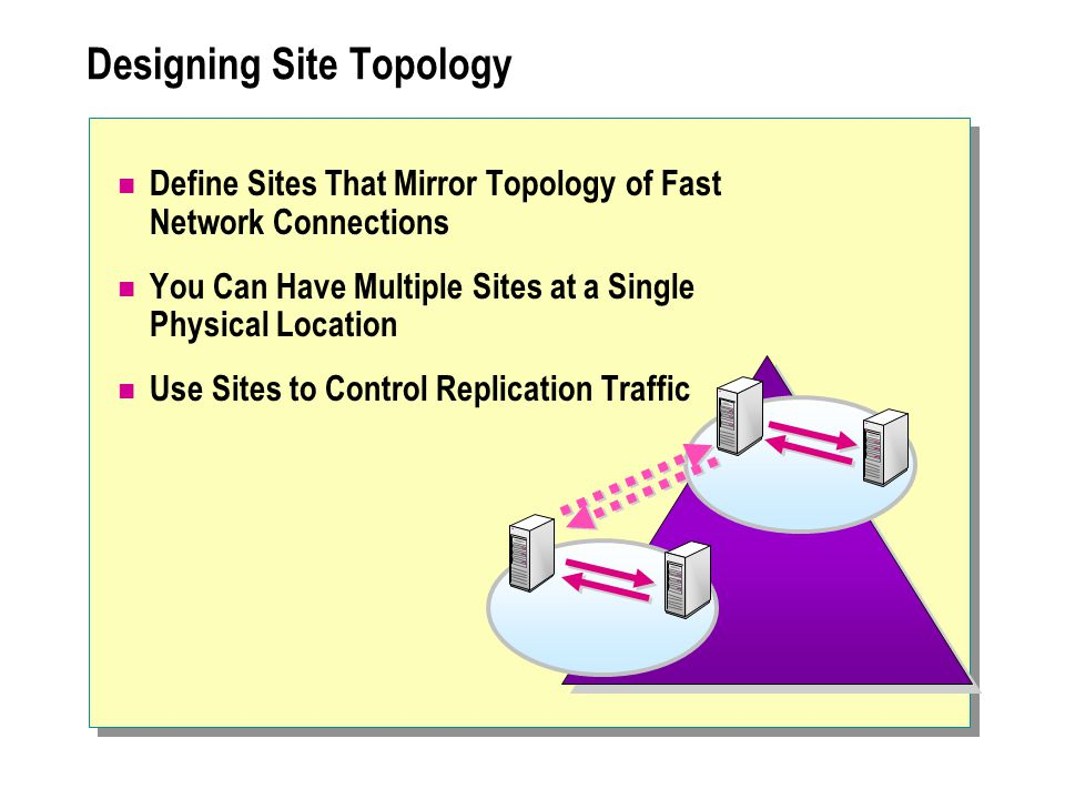 Designing Site Topology