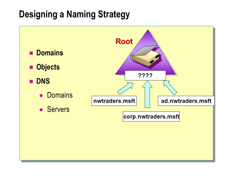 Designing a Naming Strategy