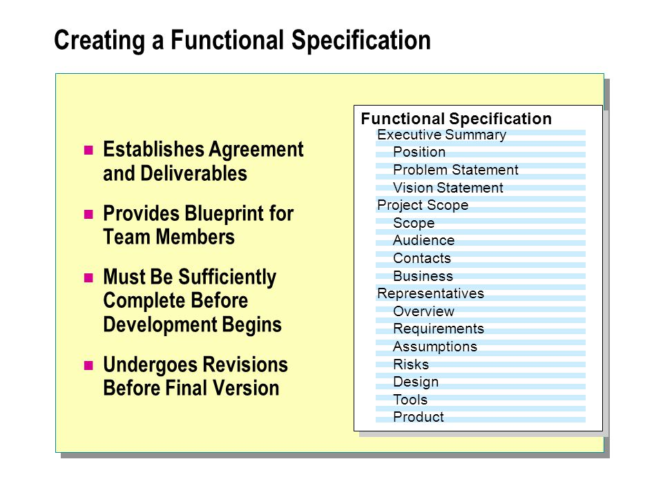 Creating a Functional Specification