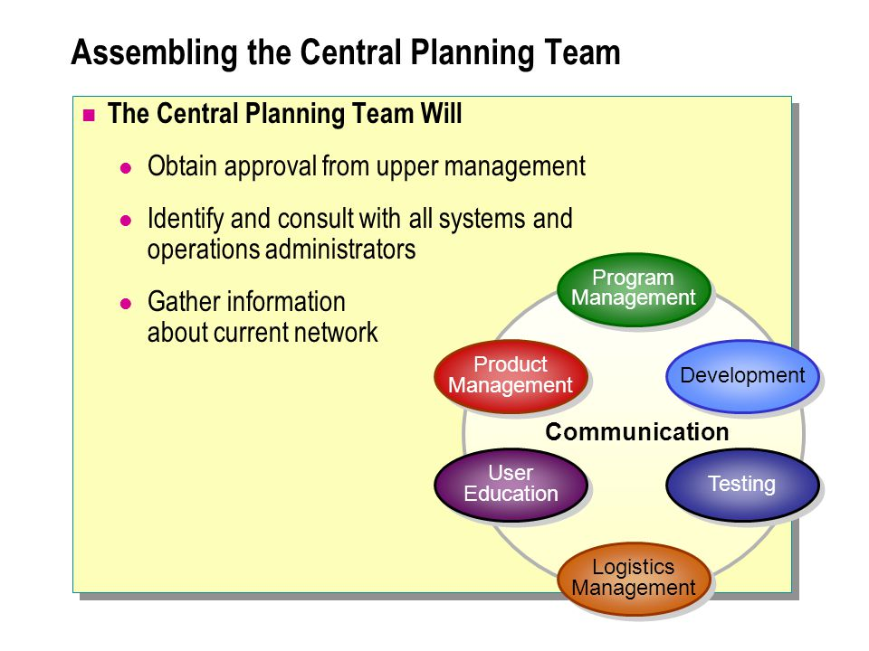 Assembling the Central Planning Team