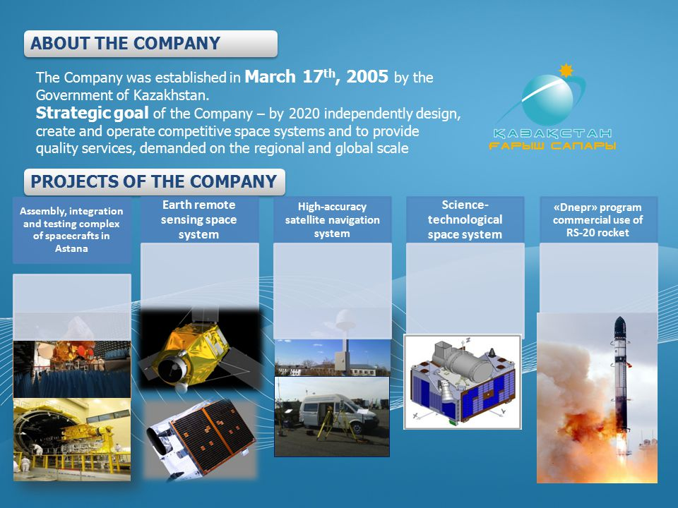 PROJECTS OF THE COMPANY