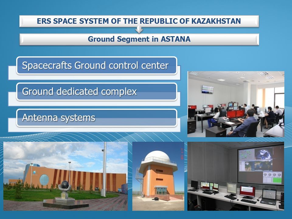 Spacecrafts Ground control center Ground dedicated complex