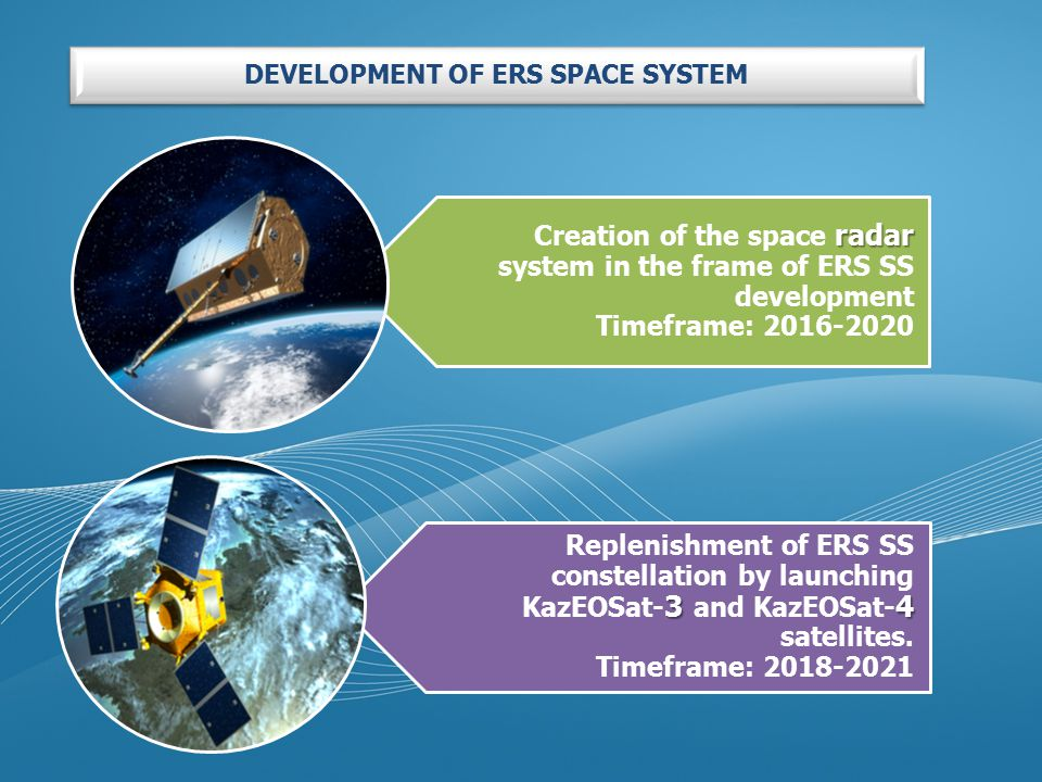 DEVELOPMENT OF ERS SPACE SYSTEM