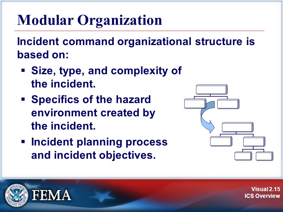 Modular Organization Incident command organizational structure is based on: Size, type, and complexity of the incident.