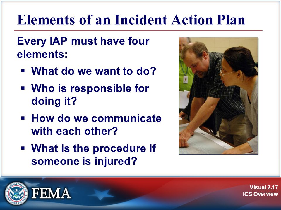 Elements of an Incident Action Plan