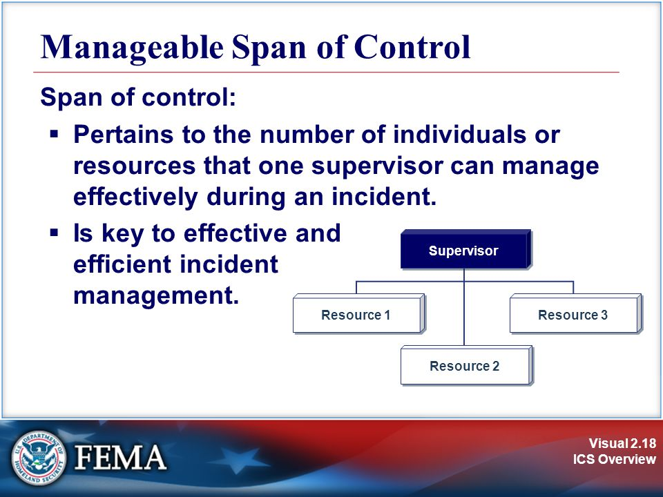 Manageable Span of Control