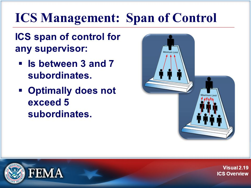 ICS Management: Span of Control