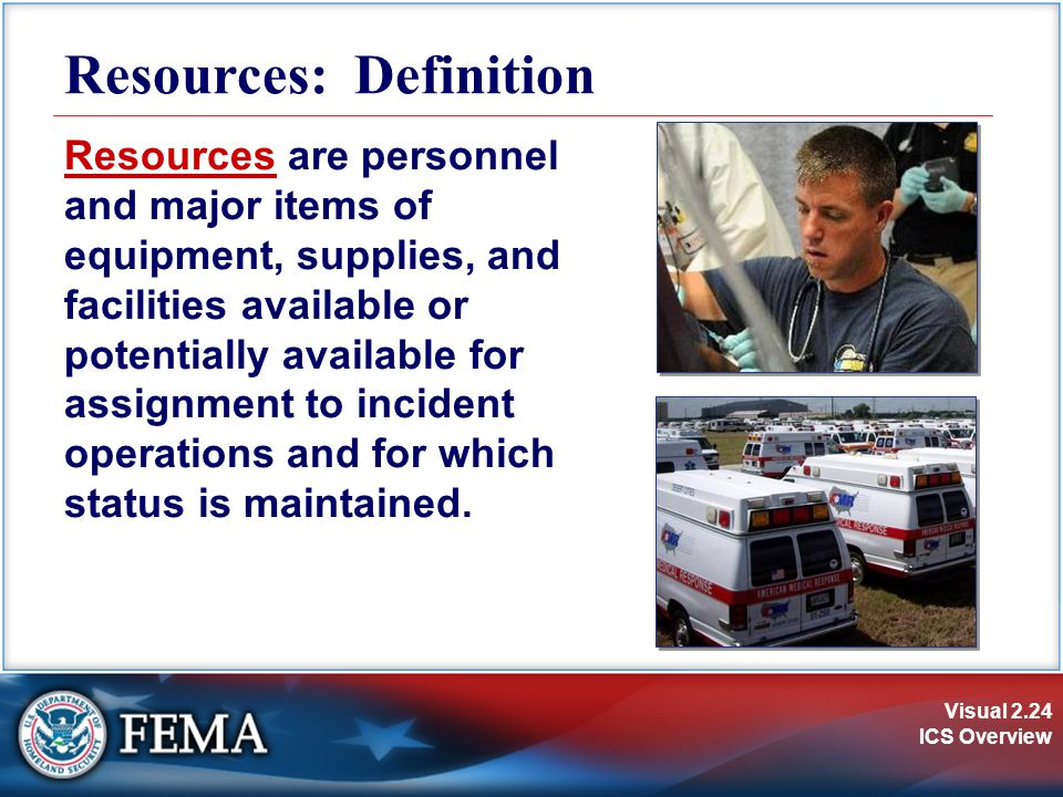 Resources: Definition