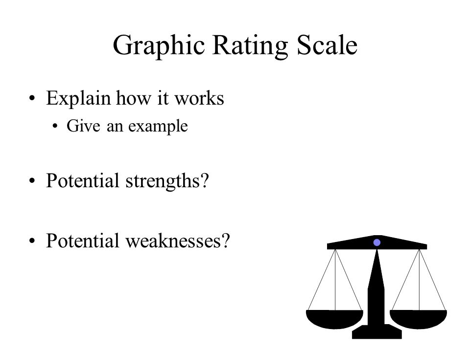 Graphic Rating Scale Explain how it works Potential strengths