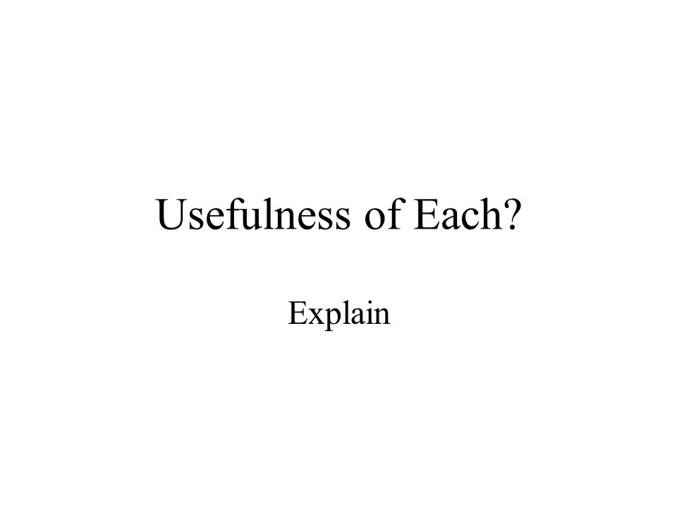 Usefulness of Each Explain