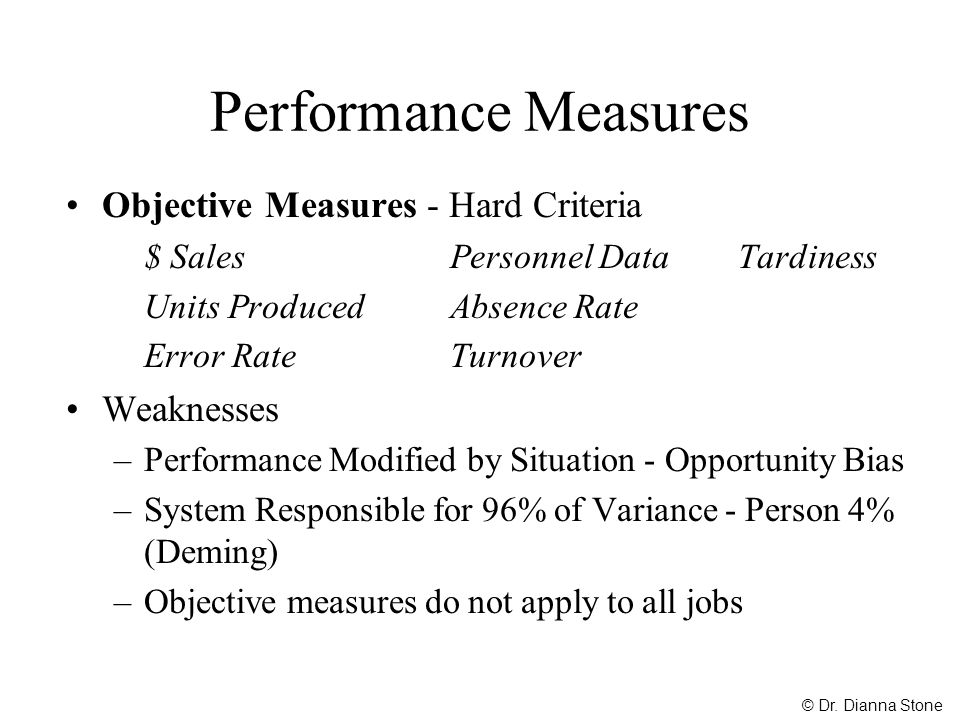 Performance Measures Objective Measures - Hard Criteria Weaknesses
