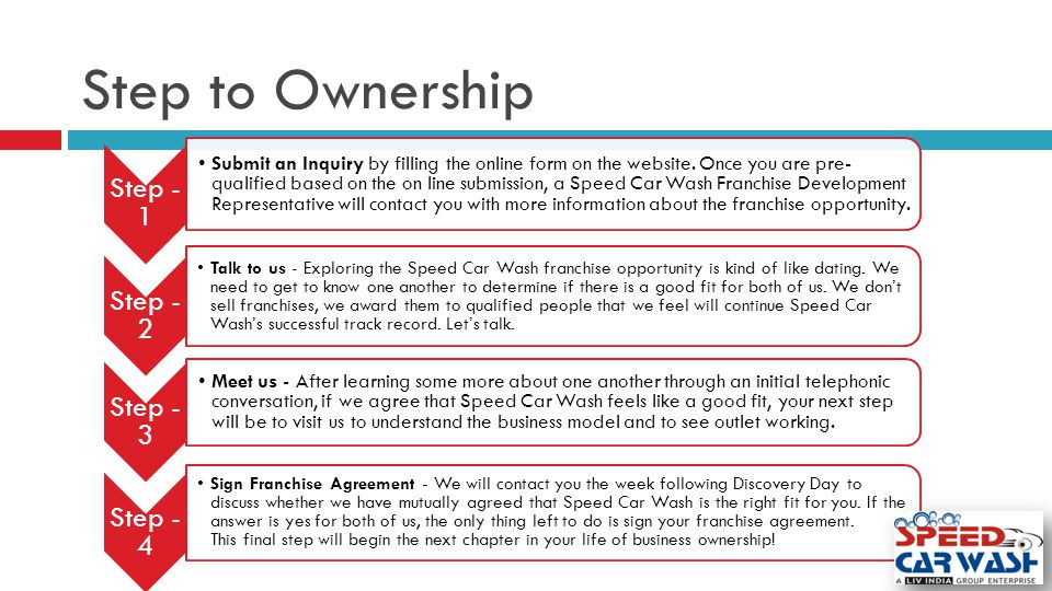 Step to Ownership Step - 1 Step - 2 Step - 3 Step - 4