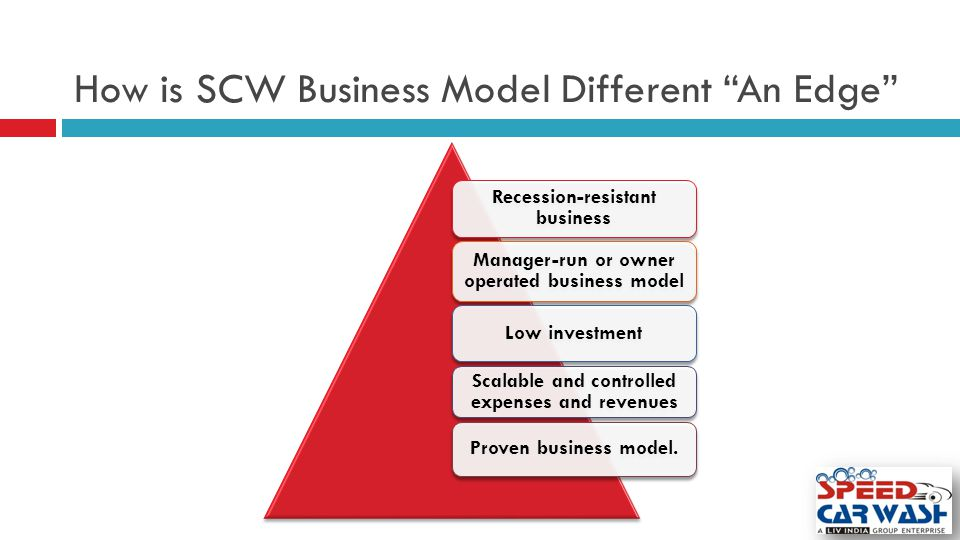 How is SCW Business Model Different An Edge