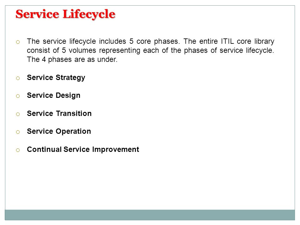 Service Lifecycle