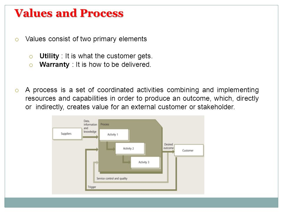 Values and Process Values consist of two primary elements