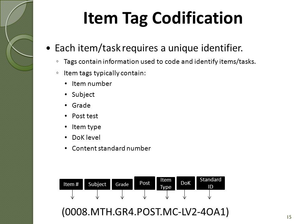 Item Tag Codification Each item/task requires a unique identifier.