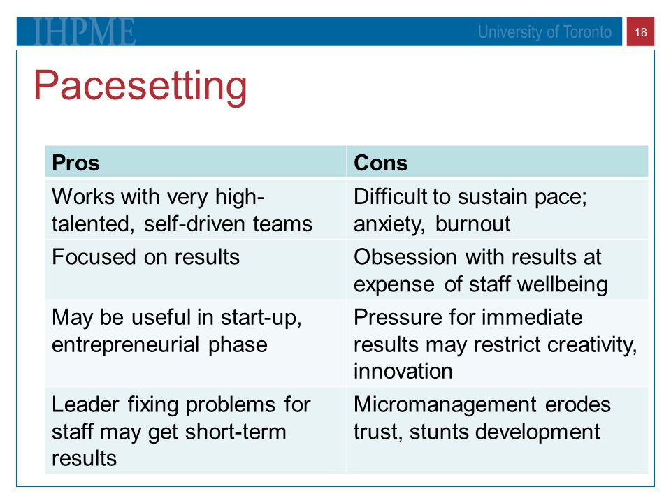 Pacesetting Pros Cons Works with very high-talented, self-driven teams