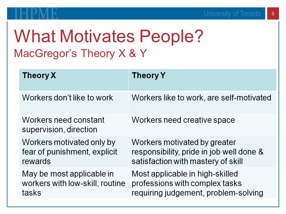 What Motivates People MacGregor's Theory X & Y