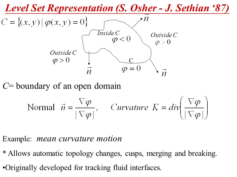 Level Set Representation (S. Osher - J. Sethian '87)
