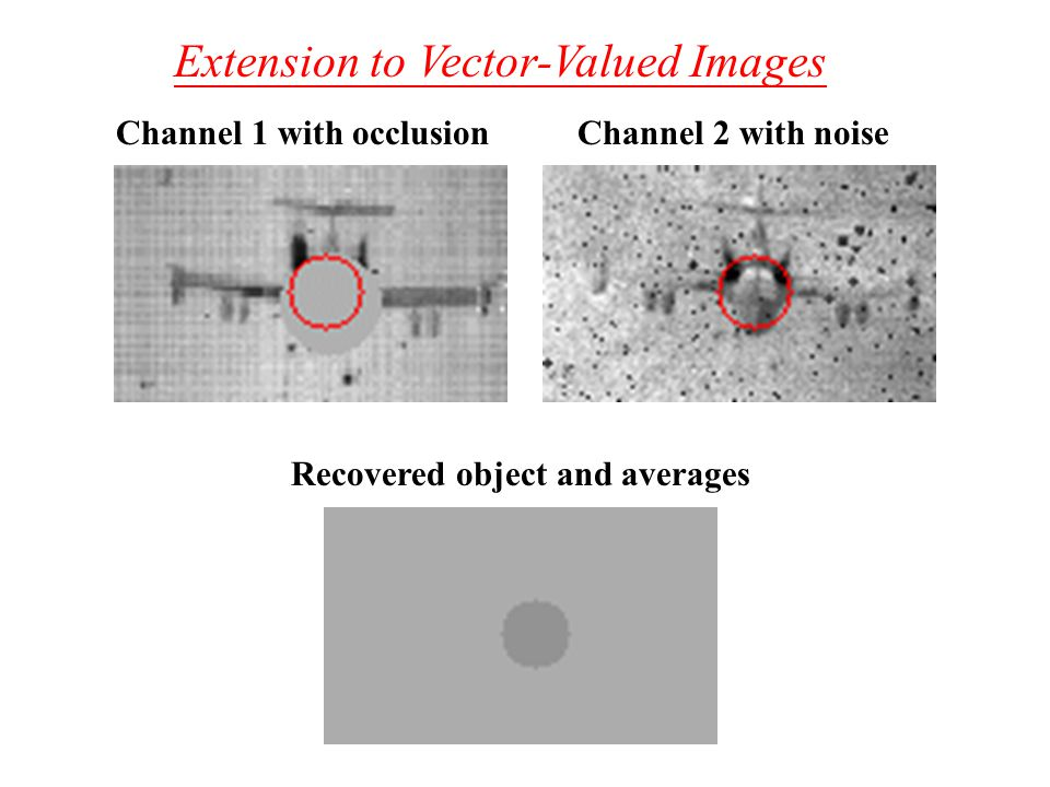 Extension to Vector-Valued Images
