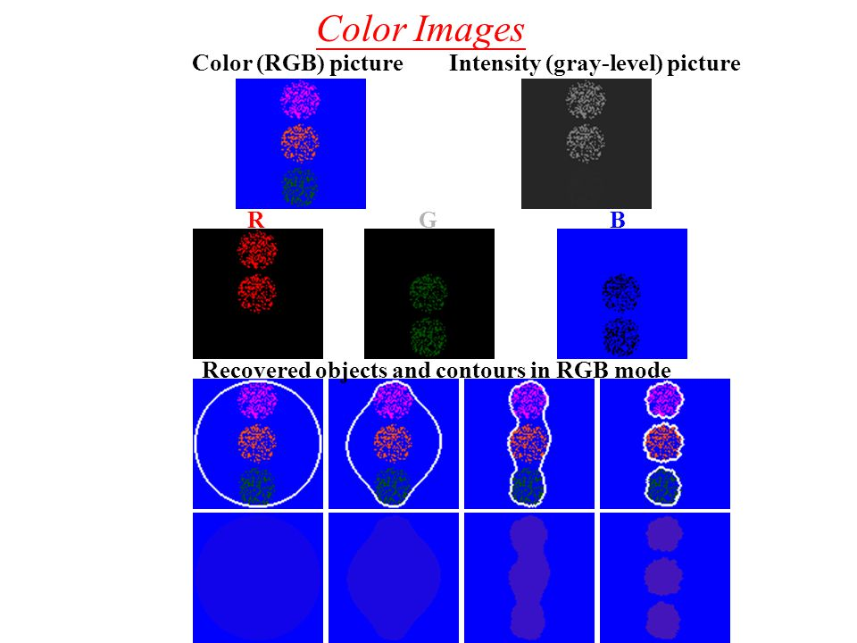 Color Images Color (RGB) picture Intensity (gray-level) picture R G B