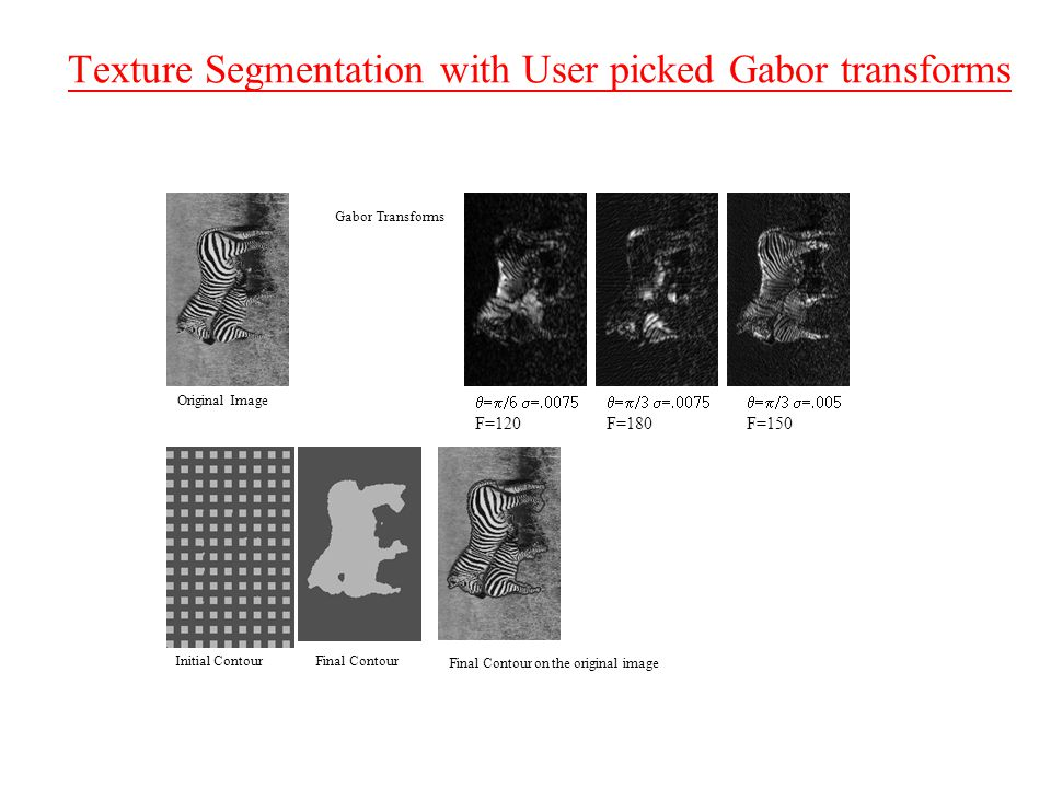 Texture Segmentation with User picked Gabor transforms