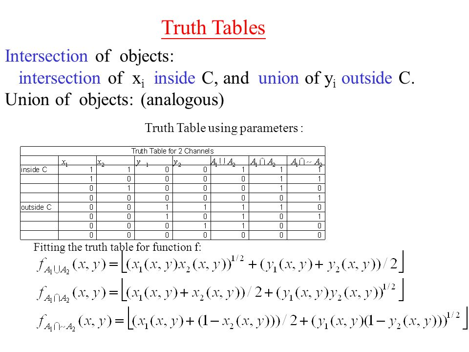 Truth Table using parameters :