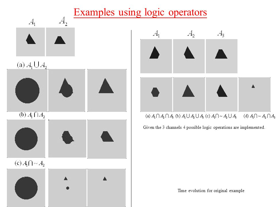 Examples using logic operators