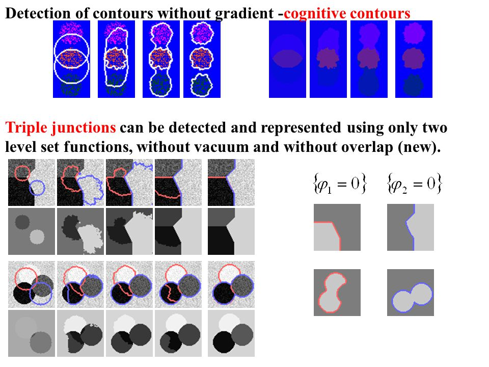 Detection of contours without gradient -cognitive contours