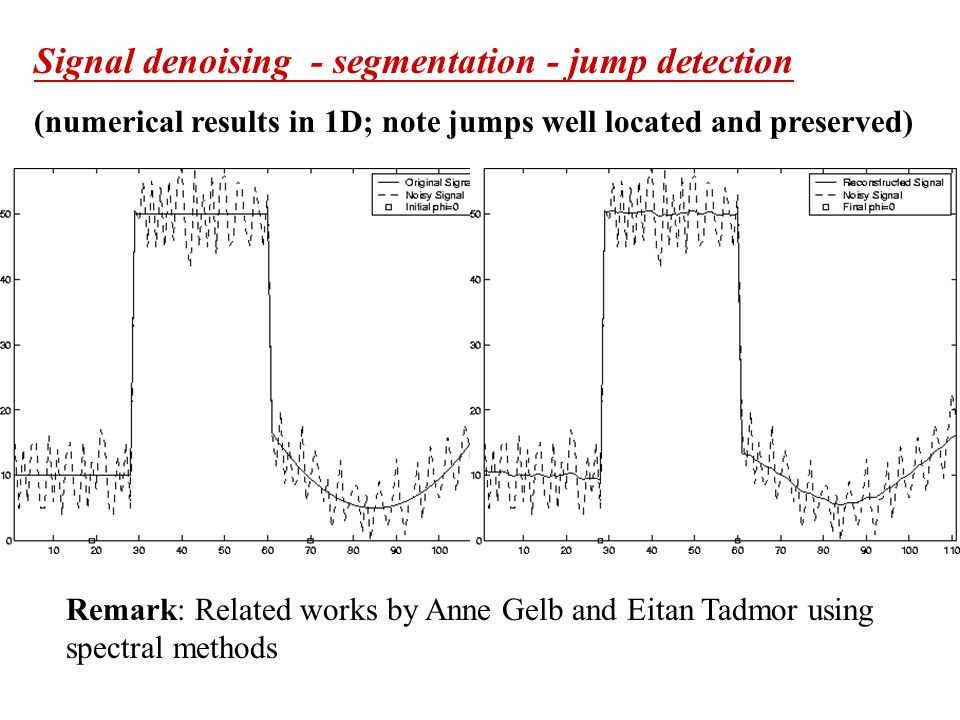 Signal denoising - segmentation - jump detection