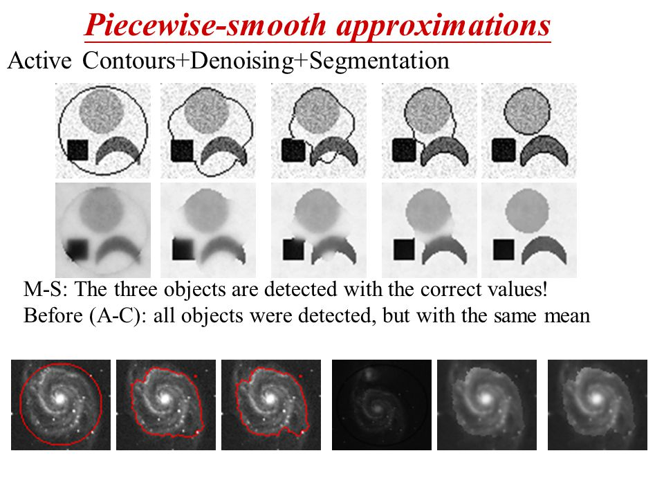 Piecewise-smooth approximations Active Contours+Denoising+Segmentation