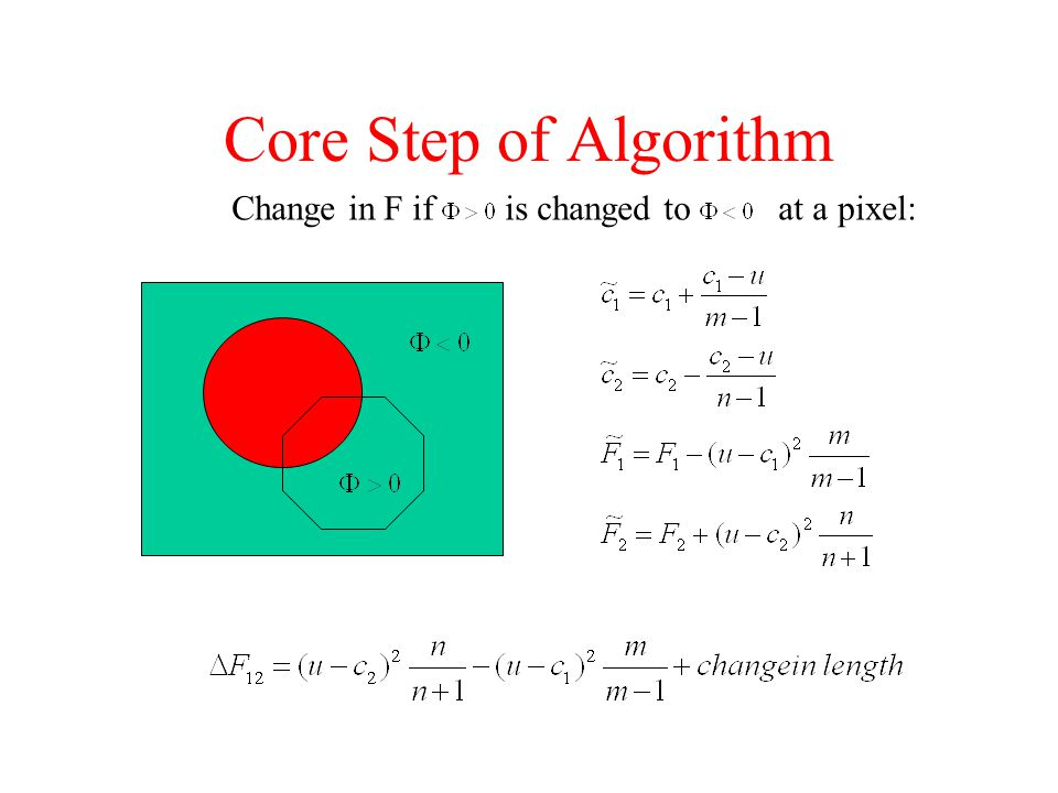 Core Step of Algorithm Change in F if is changed to at a pixel: