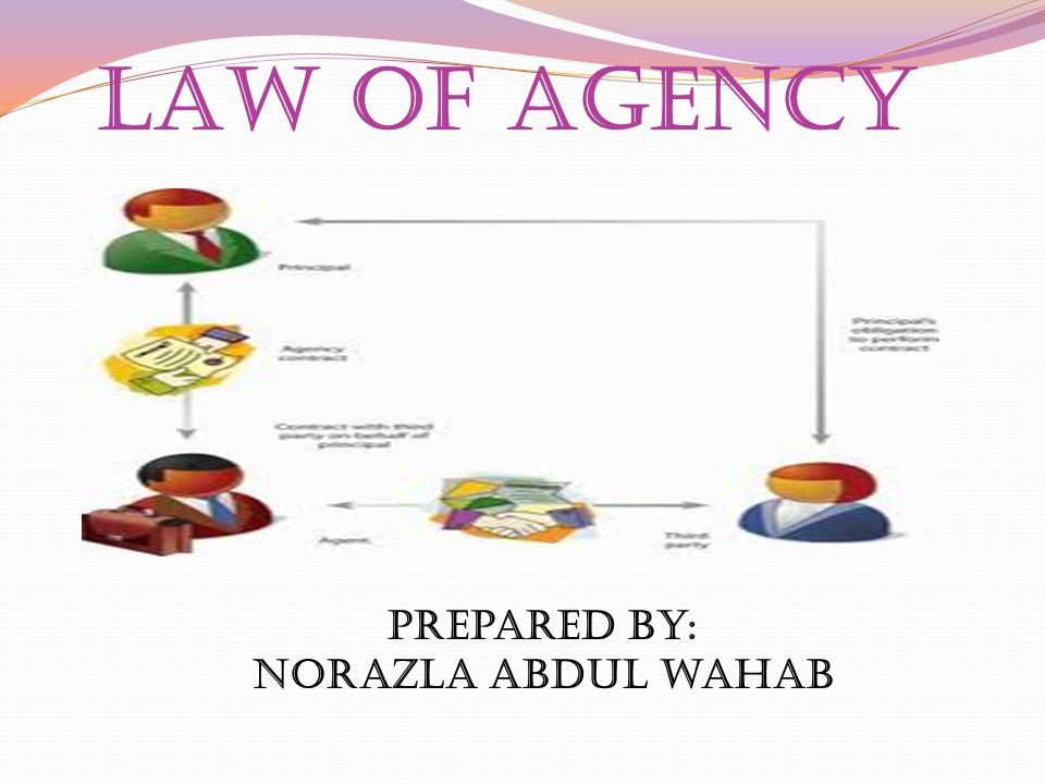 Prepared by: Norazla abdul wahab