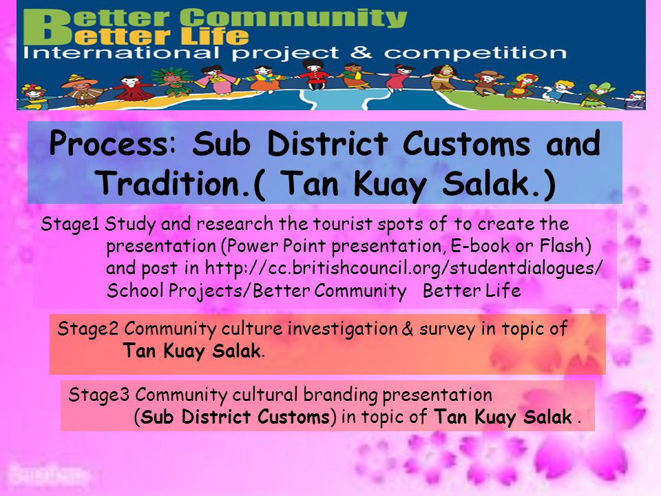 Process: Sub District Customs and Tradition.( Tan Kuay Salak.)