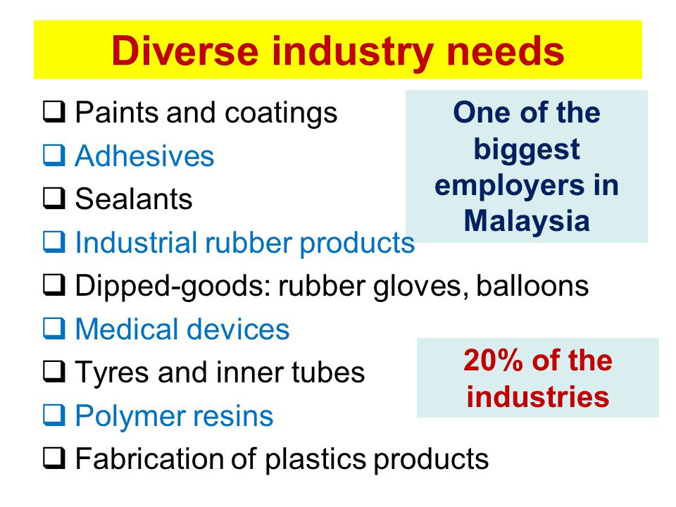 Diverse industry needs