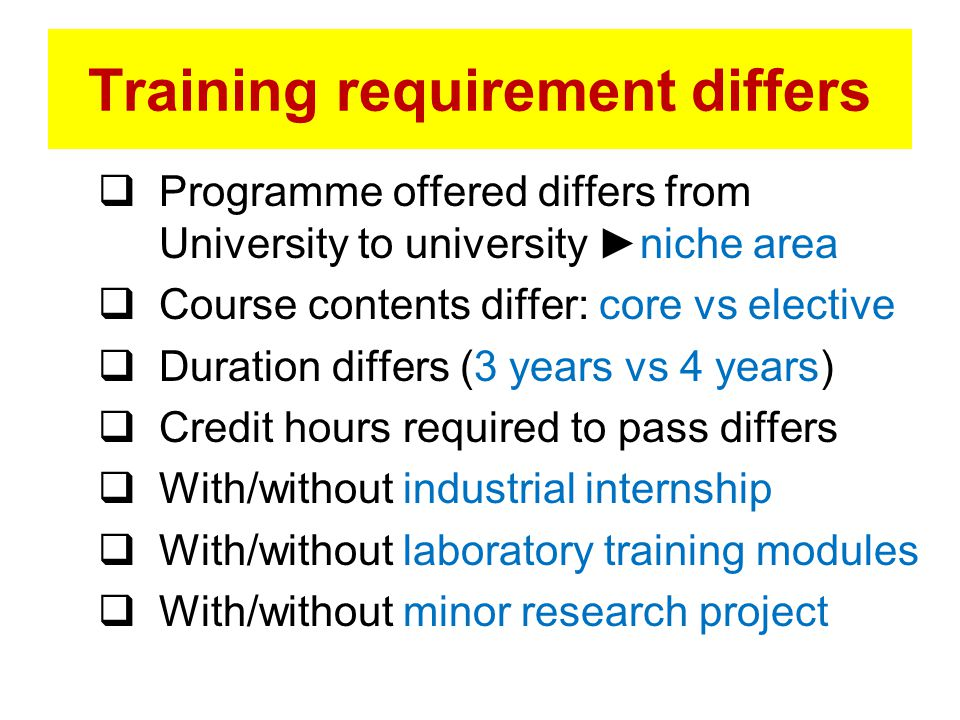 Training requirement differs