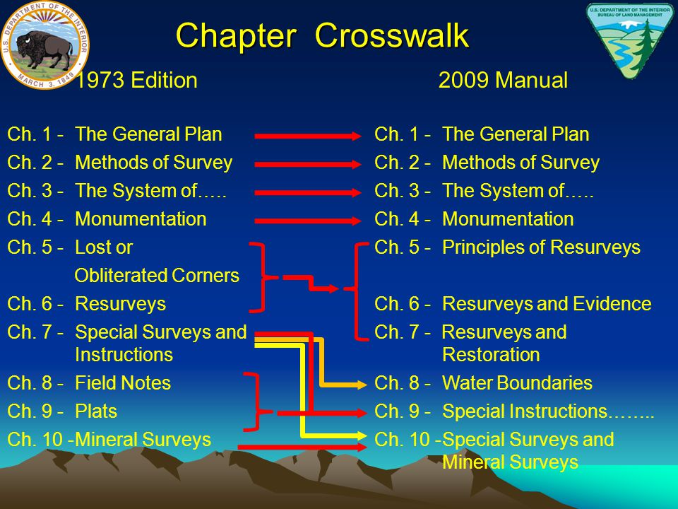 Chapter Crosswalk 1973 Edition 2009 Manual Ch. 1 - The General Plan