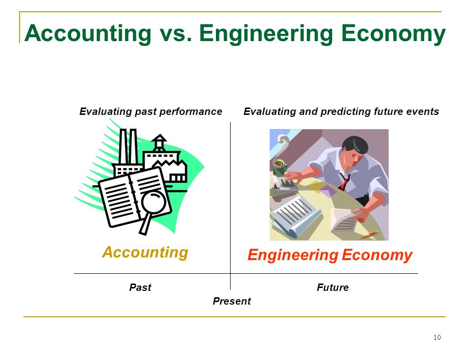 Accounting vs. Engineering Economy