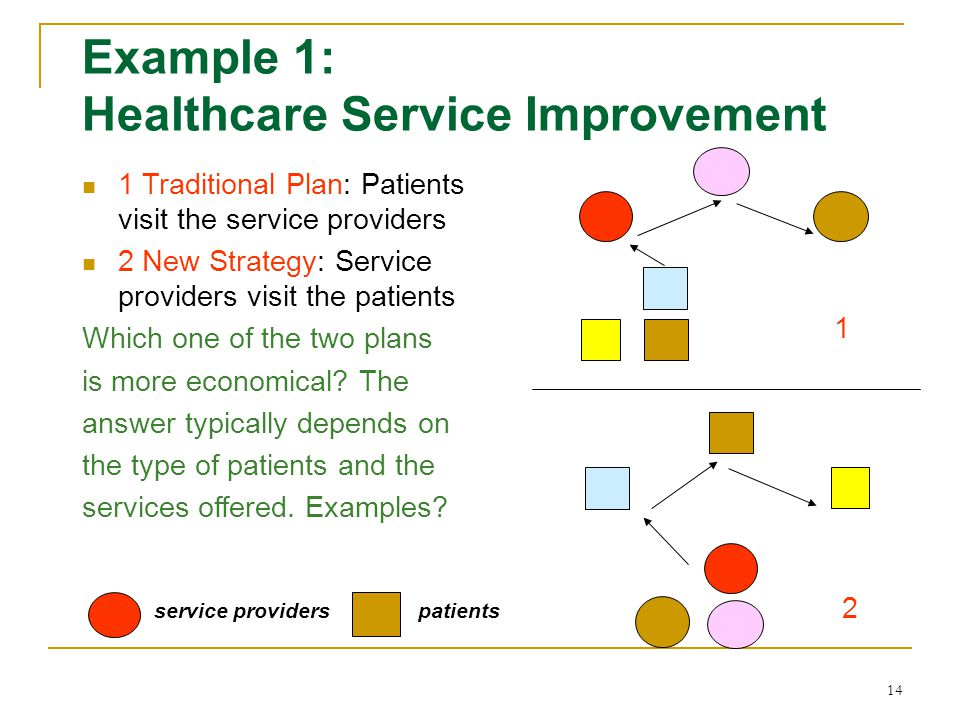 Example 1: Healthcare Service Improvement