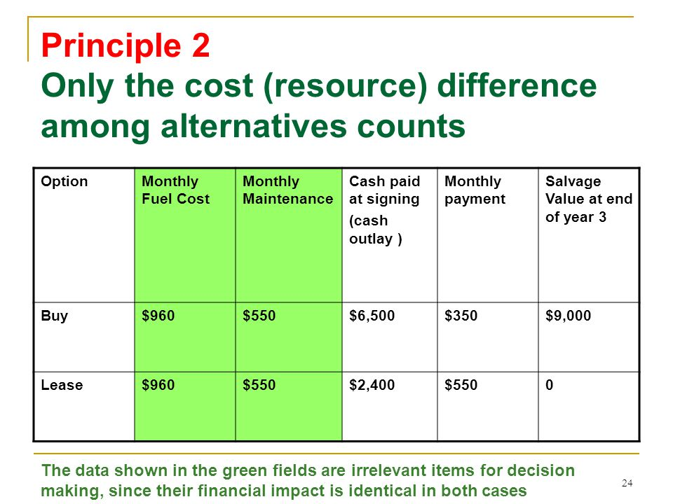 Principle 2 Only the cost (resource) difference among alternatives counts