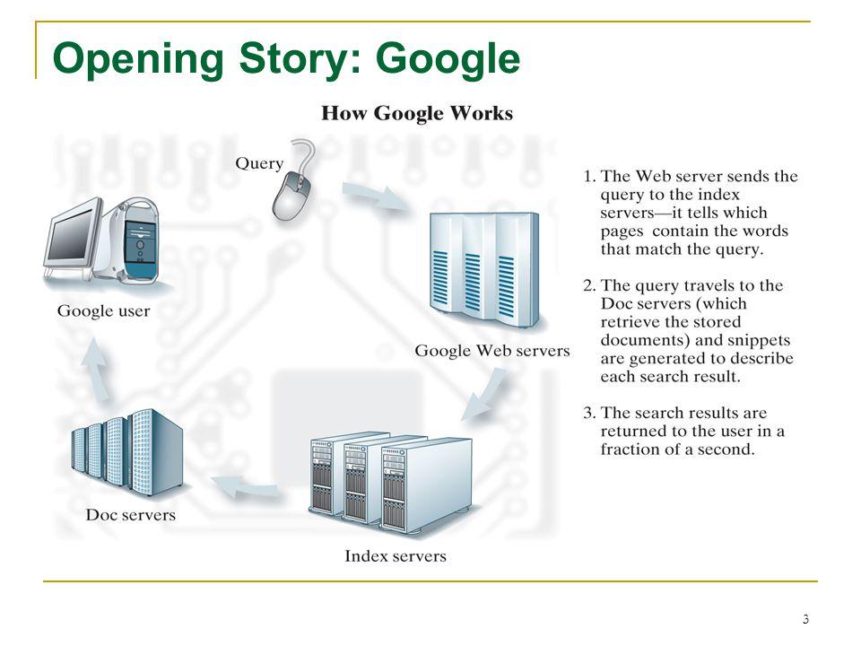 Opening Story: Google