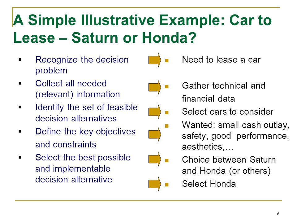 A Simple Illustrative Example: Car to Lease – Saturn or Honda