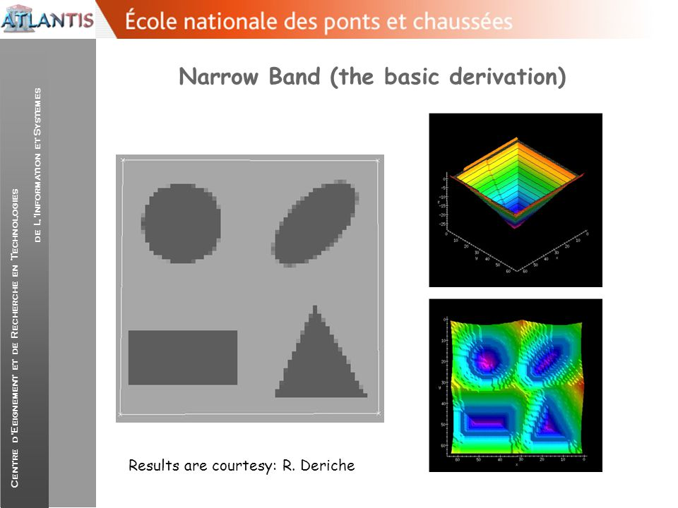 Narrow Band (the basic derivation)