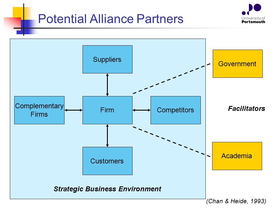 Potential Alliance Partners
