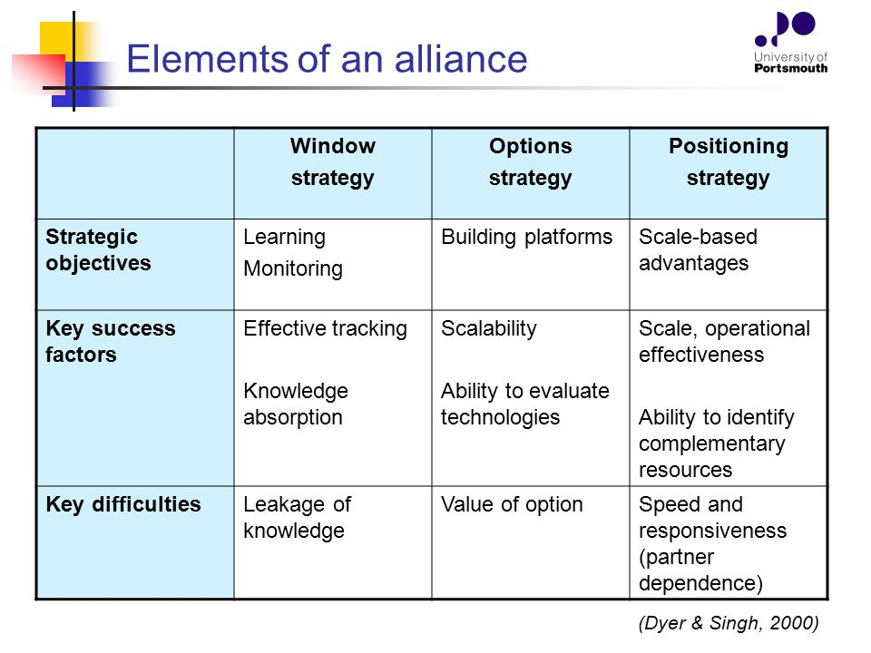 Elements of an alliance