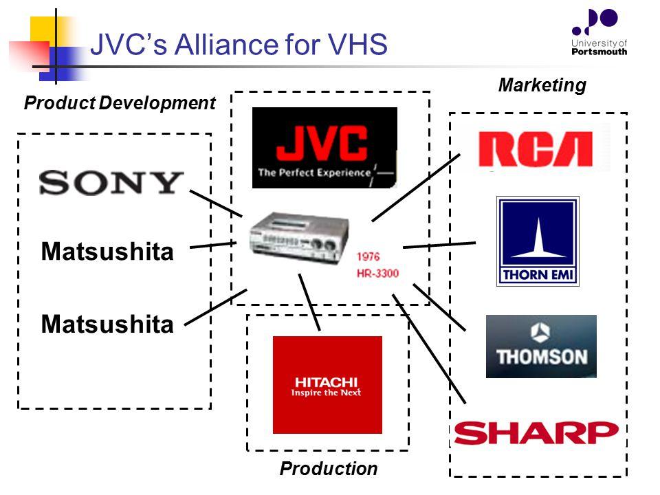 JVC's Alliance for VHS Matsushita Matsushita Marketing